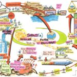 Impact positif de l'entrepreneur Denis Liotta